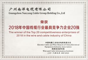 2018年中国线缆行业最具竞争力企业20强.jpg